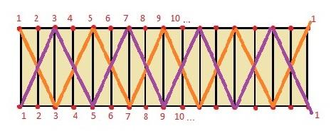 схема плетения юбинуки