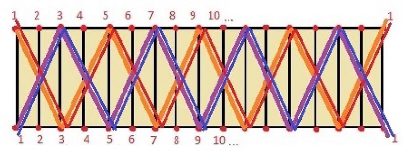 простая схема плетения юбинукм